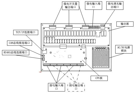 客房控制系统一体化rcu主机—南京普杰客控
