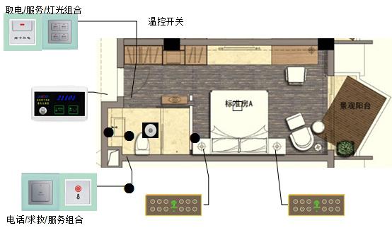 【普杰快捷酒店大床客房控制系统解决方案