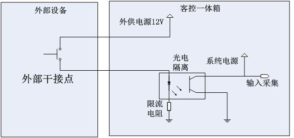 a-rs881系统采集电平信号工作原理示意图