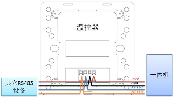 普杰客控系统TFT触摸款温控器控制面板很经典时尚,采用2.8寸TFT液晶触摸屏,有线/无线两种通信方式:RS485/Zigbee(无线暂不支持),测温精度±1,此款温控器功能齐全,拥有全面调控模式、温度、风速等功能。