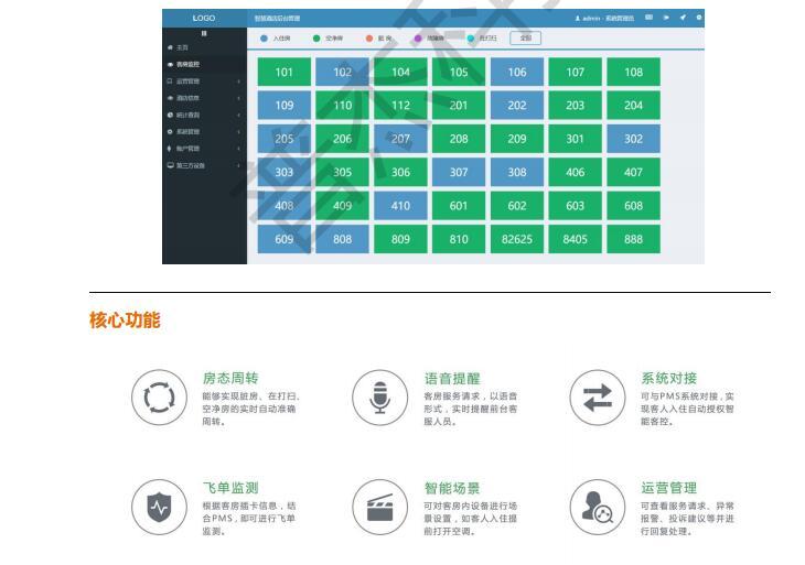 普杰科技是一家专业做智慧酒店客房控制系统的厂家,自主研发的监控