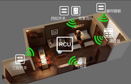 酒店式公寓客控系统解决方案