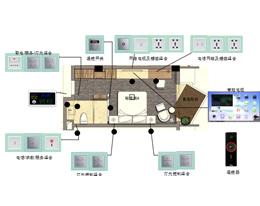 度假别墅酒店客房控制系统方案