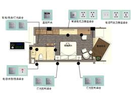 快捷酒店商务客房控制系统方案